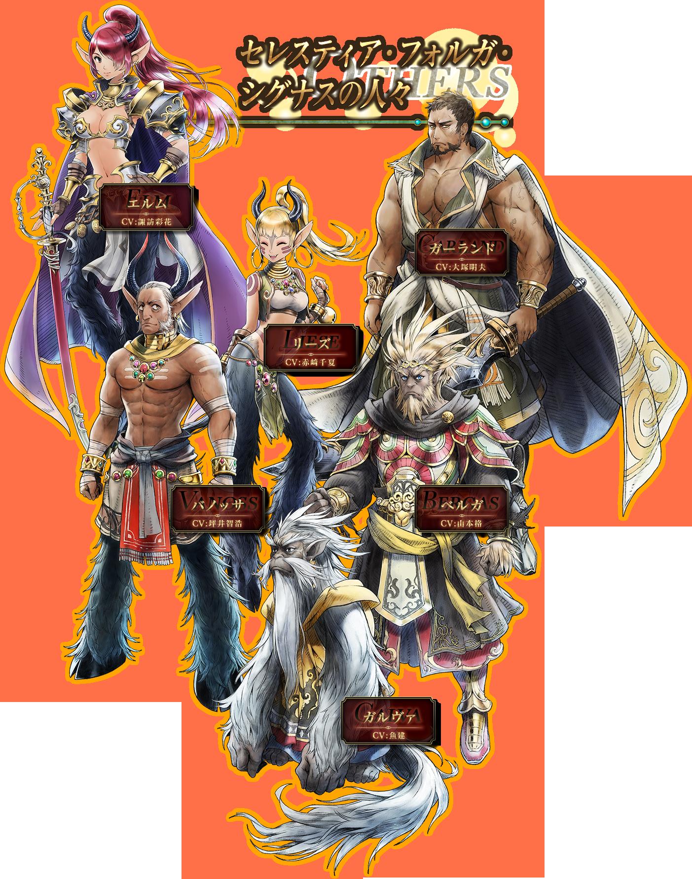 セレスティア・フォルガ・シグナスの人々